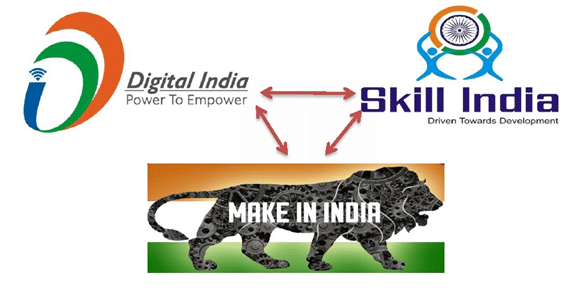 digiataal indian and skill india and make in india