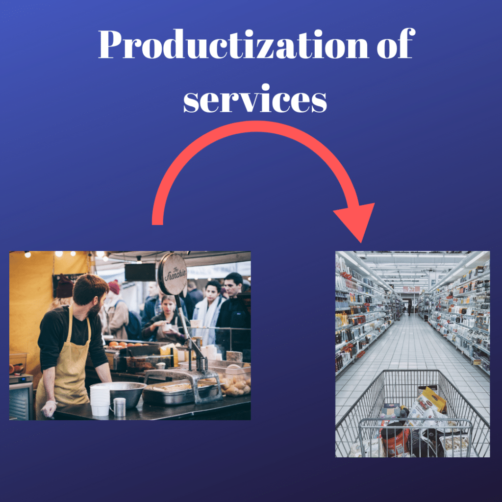 Productization of services