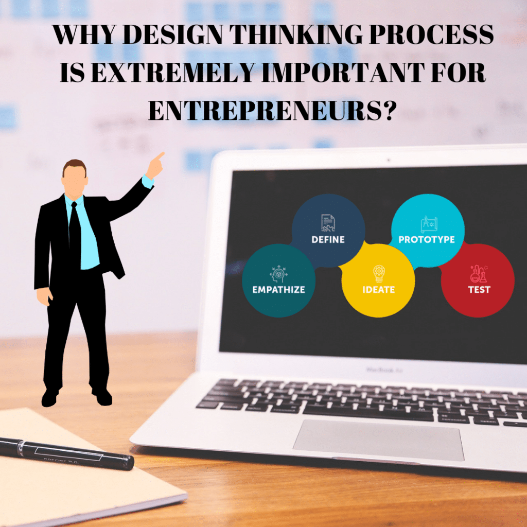 WHY DESIGN THINKING PROCESS IS EXTREMELY IMPORTANT FOR ENTREPRENEURS?